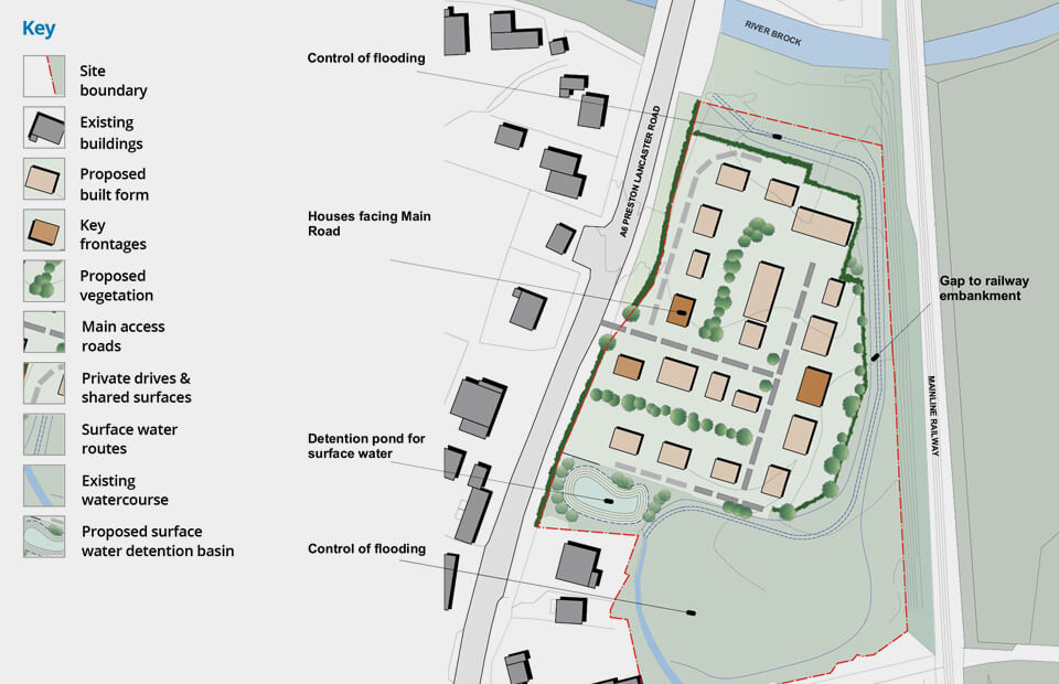 how is land within a site plan application determined